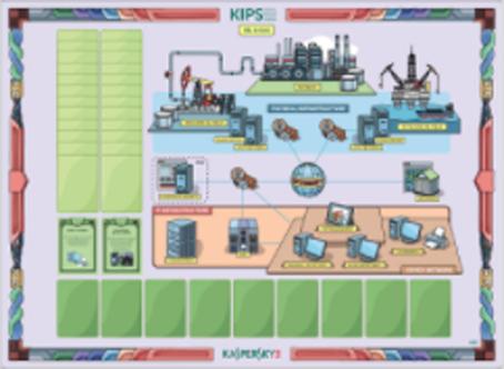 juegos interactive protection simulation (KIPS)